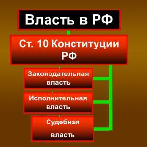 Органы власти Кодинска