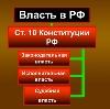 Органы власти в Кодинске